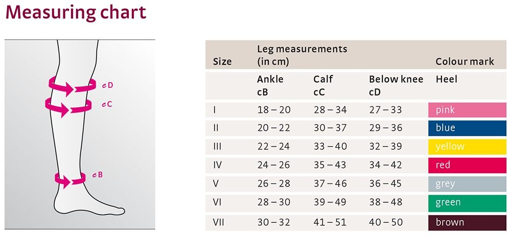 mediven-ulcer-kit-size-chart-eng-m-76118